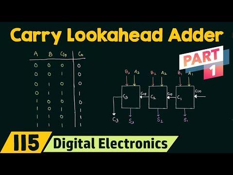 Carry Lookahead Adder (Part 1) | CLA Generator
