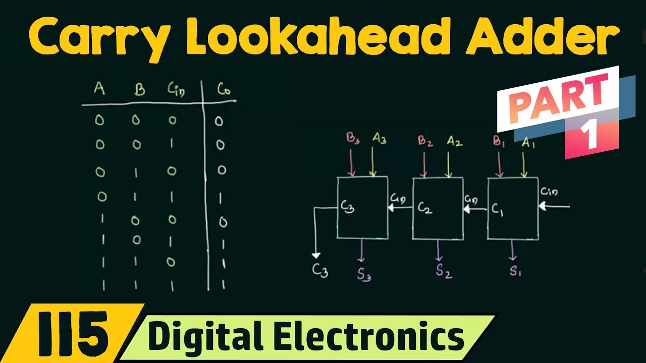 Carry Lookahead Adder Part 1 Cla Generator Youtube