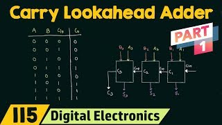 Carry Lookahead Adder (Part 1) | CLA Generator