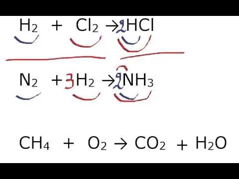 Πώς βάζω συντελεστές στις χημικές εξισώσεις;