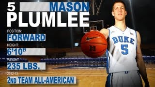 Duke Official Highlights 2013 NBA Draft | Mason Plumlee | ACCDigitalNetwork
