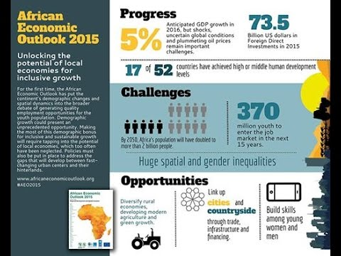 African Economic Outlook for 2016 and Beyond - Conscious Rasta Report