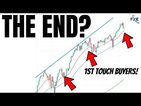 No Need To Panic... YET! [Nasdaq, SP500, TSLA, AMC, Bitcoin, Stock Market]
