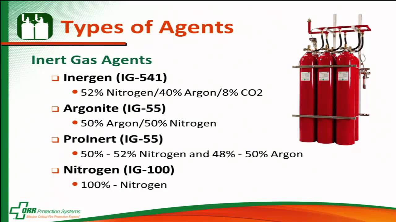 Trending Clean Agent Systems: Types of Clean Agent Gasses - YouTube