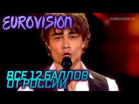 ПЕСНИ, ПОЛУЧИВШИЕ 12 БАЛЛОВ ОТ РОССИИ НА ЕВРОВИДЕНИИ 🇷🇺