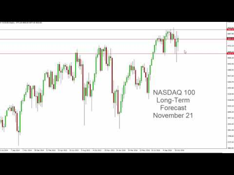 NASDAQ Index forecast for the week of November 21 2016, Technical Analysis