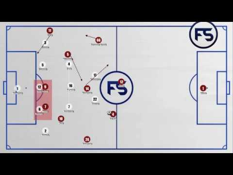 Liverpool Vs Sheffield - Tactical Analysis By Football Scrutiny.