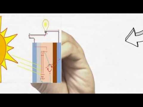 Solar Cell Tipe Dye Sensitized Solar cell DSSC