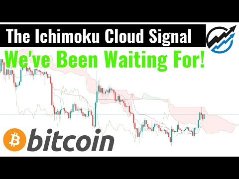 BITCOIN Ichimoku Cloud SIGNAL We've Been Waiting For!