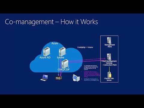 Video Tutorial: ConfigMgr cloud integration Part 11 – Co-management