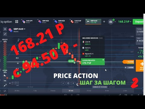 Как зарабатывать на iq option 23.000.00 Руб. за 10 дней - Мой план трейдера! (2 День). Видео 2