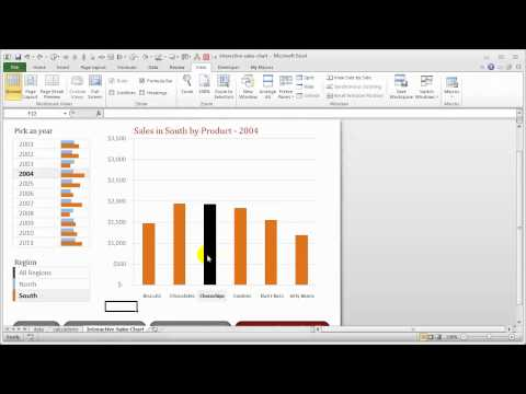 Interactive Sales Chart in Excel & How it works