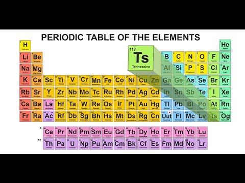 The discovery of element 117 tennessine youtube urtaz Image collections