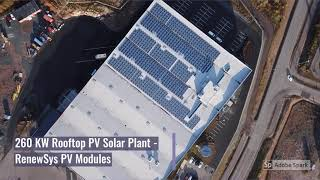 RenewSys Solar Panel installation in Sweden