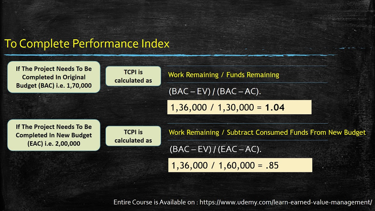 Earned Value Part 8 - To Complete Performance Index