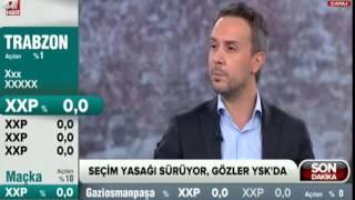 mikrocip.com -  2014 Mart Seçim Sonuçları Türkiye Geneli Ysk 30 Mart 2014