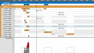Using SHOPFLOOR with Netronic VISUAL PRODUCTION SCHEDULING