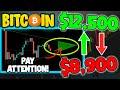 Bitcoin units explained: mBTC, uBTC, and Satoshi.