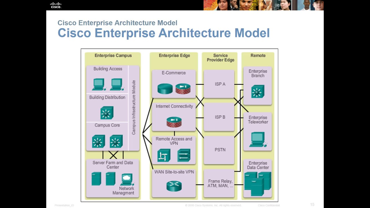 ciscos sdn architecture shrinks down to the campus - 960×720