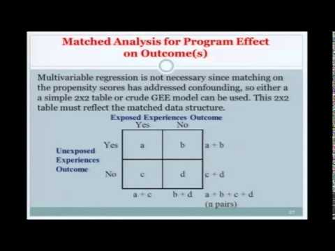 Analytic Methods for Evaluation: Propensity Score Matching