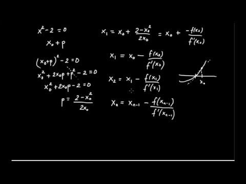 Newton's Infinitesimal Calculus (2): Approximation of Roots (Newton's Method)