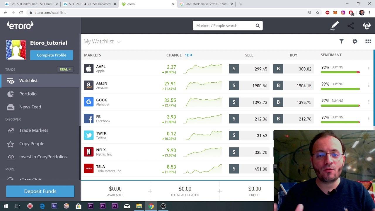 bitcoin intraday chart btc ghaziabad
