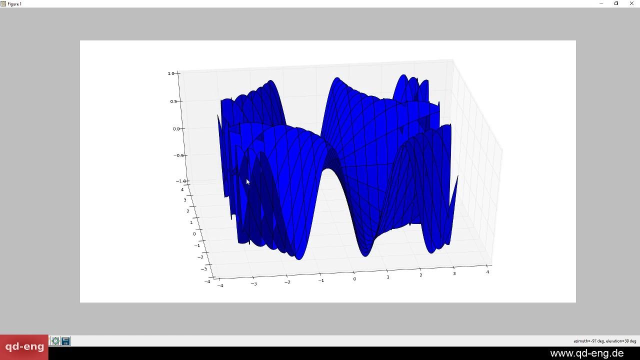Python ZERO(Ep  4): Create Interactive 3D plots with matplotlib!