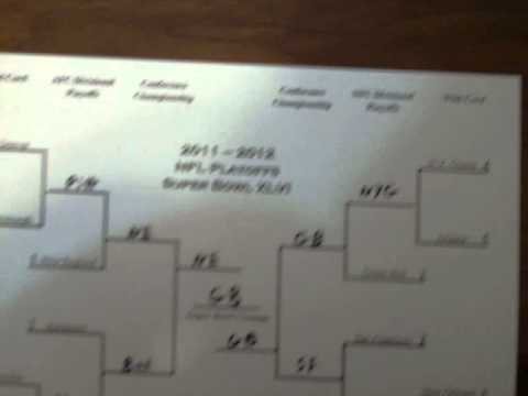 """the """"updated"""" 2011-2012 nfl playoff picks."""