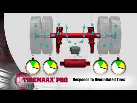 TIREMAAX® PRO Trailer Tire Pressure Control System