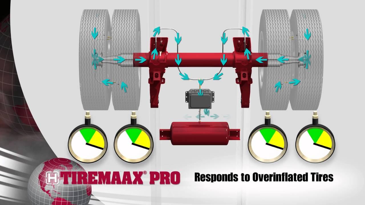 tire wear diagram [ 1280 x 720 Pixel ]