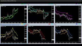 Trading Forex: Being aware of 00 levels in our trading, 6th June 2017