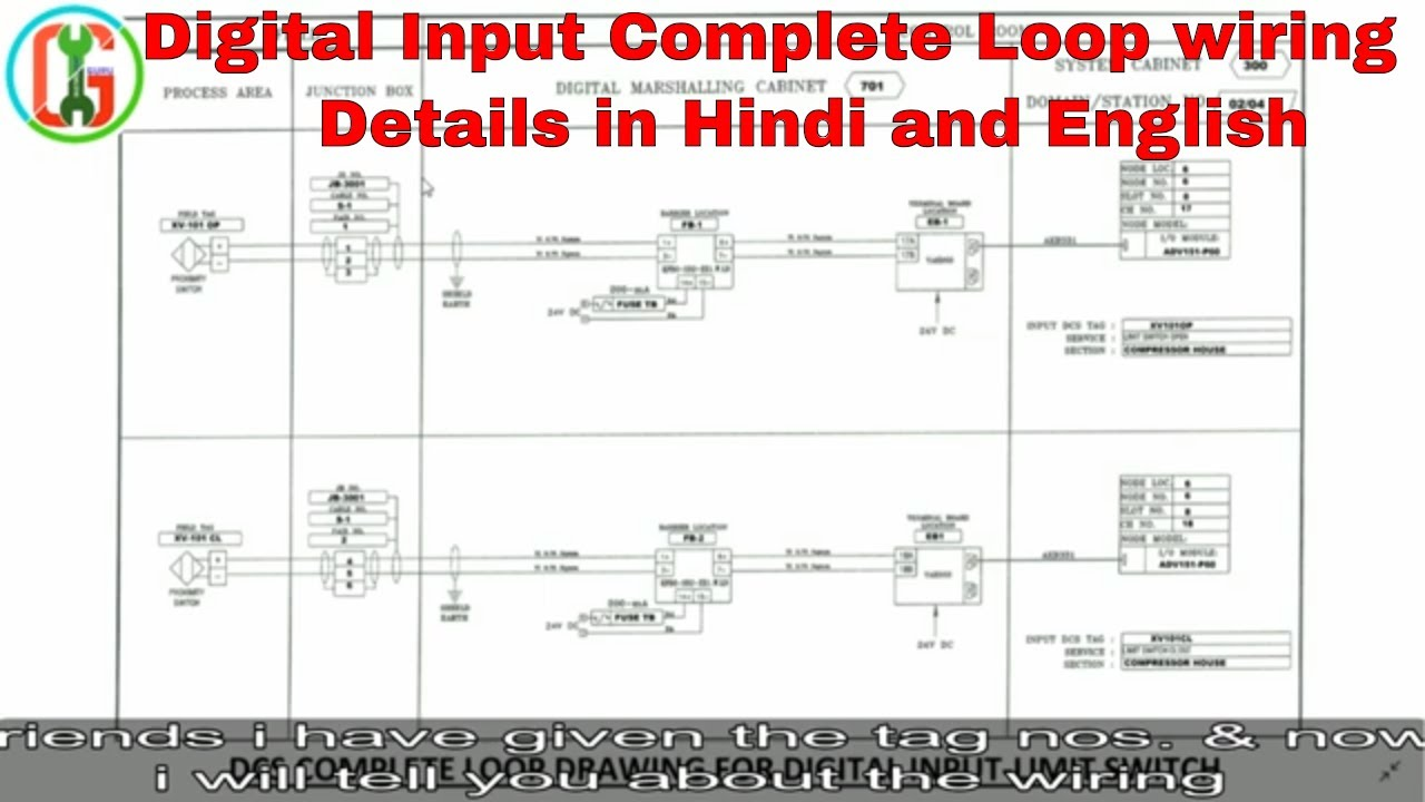 digital input limit switch complete loop in hindi english [ 1280 x 720 Pixel ]