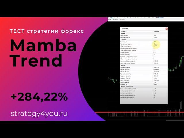+284,22% за 12 мес: Тест стратегии форекс «Mamba Trend» для GBP/USD (H1)