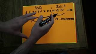 видео Глава 4. Социально-экономический анализ развития региона