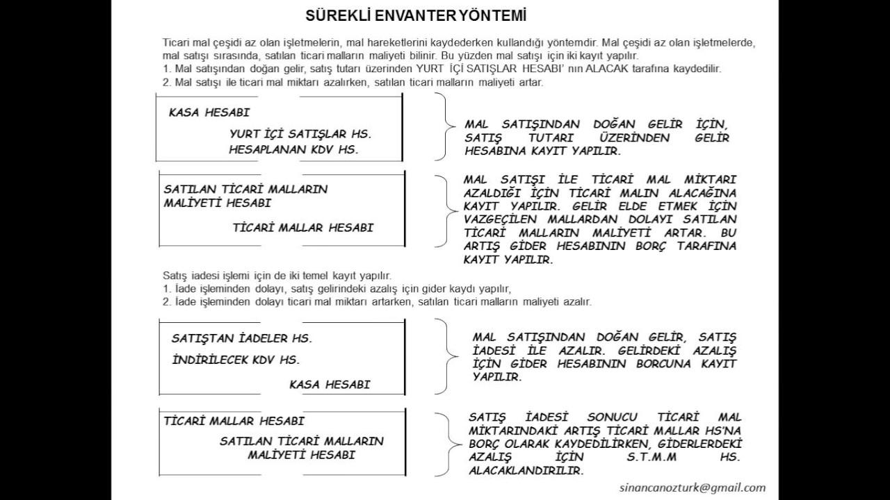 STOKLAR 2 : Sürekli Envanter Yöntemi