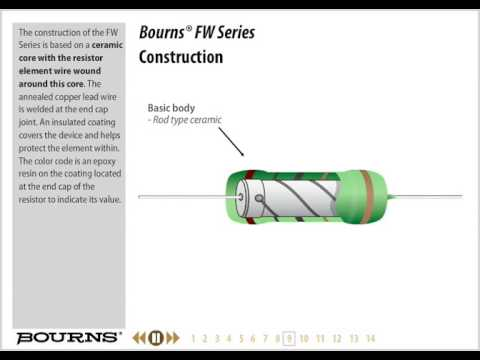 Bourns FW Fusible Wirewound Resistor Training