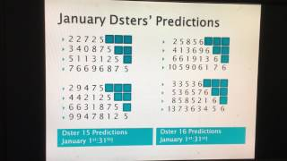 The Remaking of the Worldwide Dster Prediction for Pick 3 & 4, Mega Million & Powerball 1 Wins!