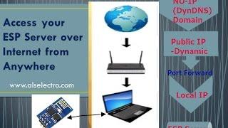 الوصول ESP8266 الخادم على شبكة الإنترنت من أي مكان - كامل A-Z التونسي دليل
