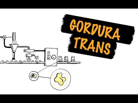 hqdefault - Gordura Trans faz Mal? Muito mais do que você Imagina!