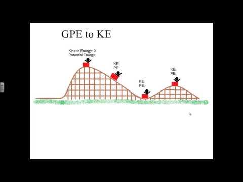 G10 energy transfer KE and PE