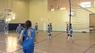 Открытый урок по волейболу(, 2014-11-25T05:41:51.000Z)