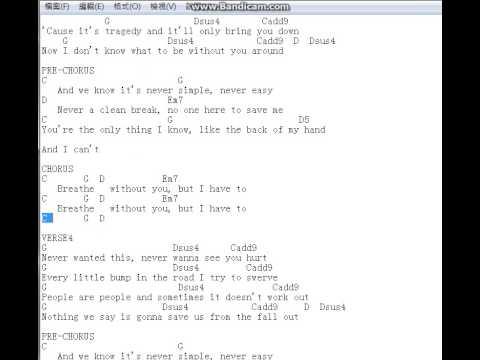Taylor Swift-Breathe- lyrics+guitar karaoke/instrumental by KING ...