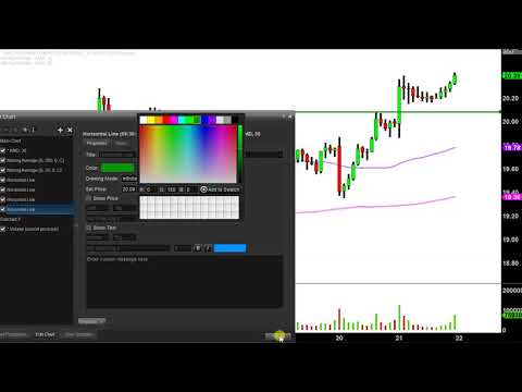 Advanced Micro Devices, Inc. - AMD Stock Chart Technical Analysis for 08-21-18