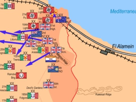 Afrika Corp The British Defense of El Alamein Act 1