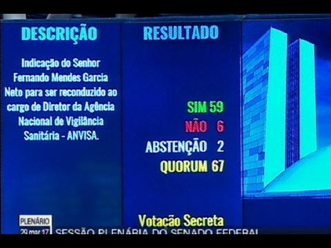 Senado aprova recondução de Fernando Mendes Garcia Neto para o cargo de diretor da Anvisa