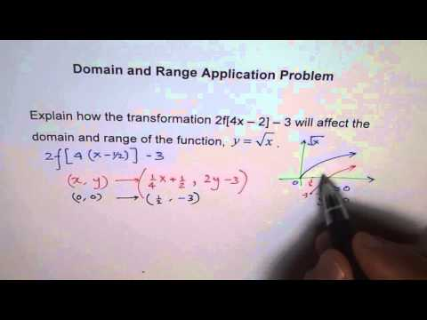 How Domain Range Changes For Transformed Function