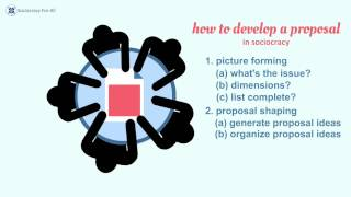 How to generate a proposal in sociocracy