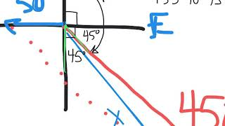 Vector applications - airplane Law of Cosines