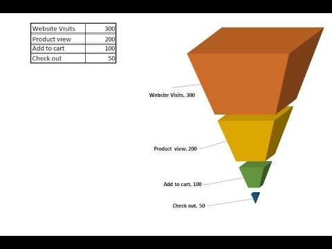 3d Funnel Chart In Excel Youtube