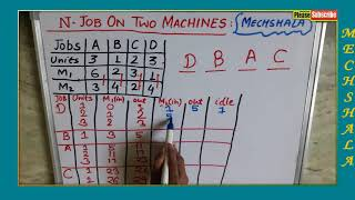 sequencing | n- jobs on 2 m/c with number of units | part-3